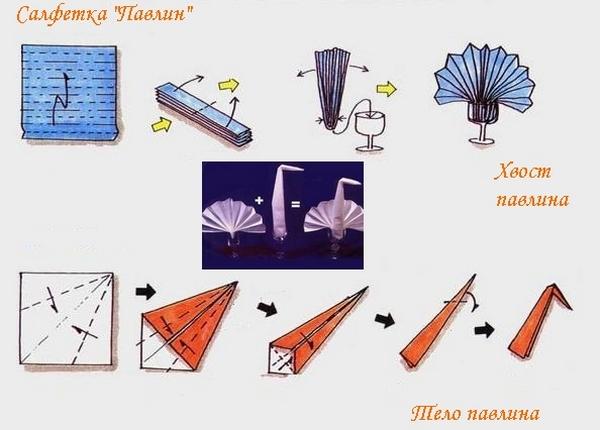 Схема: как сложить павлина. Фото с сайта prazdnodar.ru