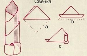 Свеча из салфетки. Фото с сайта http://www.kovax.ru/
