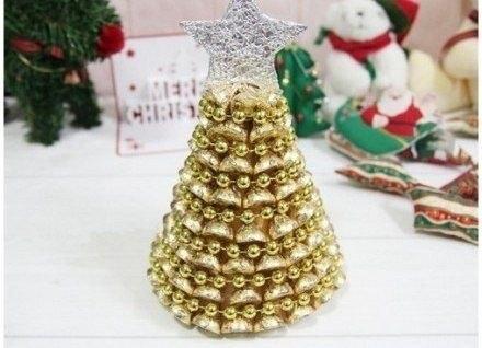 Оригинально оформленные конфеты станут отличным подарком на Новый год. Фото с сайта zhenskiyray.ru