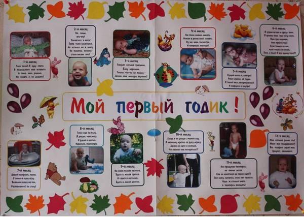 Фотоплакат на 1 годик — важные события в достойном обрамлении. Фото с сайта earlystudy.ru